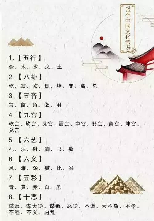 2019年公务员考试行测备考:70个中国文化常识