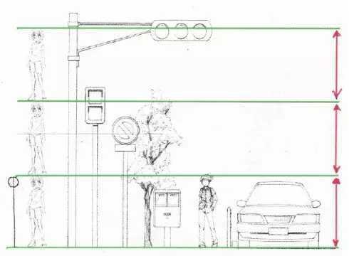 多灭点一点透视法 (1)水平方向上多灭点画法: 此法适用于画拐弯的街道
