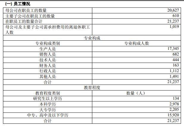司辰北京业限有公阳州神时设的失捕会一投