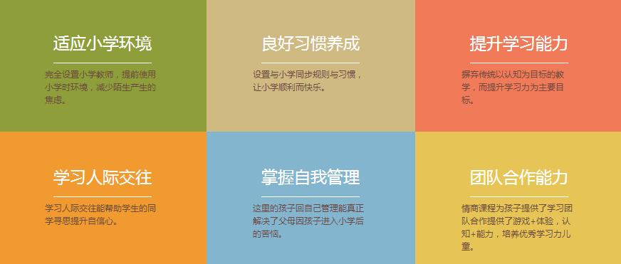 七田阳光——童行天下幼小衔接,强势入住贵阳!