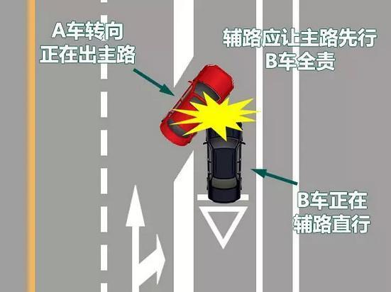 開車直行被撞!交警:直行車全責!憑什麼-雪花新聞