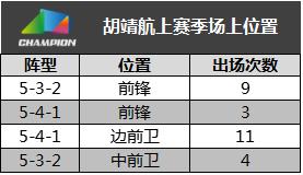 胡靖航:进步明显的中锋苗子
