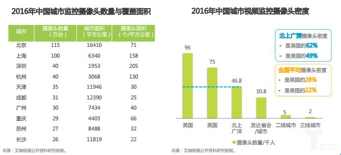 创新要素对GDP关系_谭浩俊 广东 江苏 山东三强之争还有多少悬念