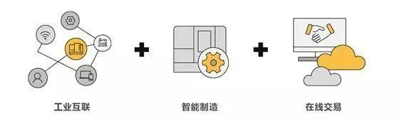 《定义共享:五个样本的启示》第四篇:《共享机床,打造生产力的共享平台》