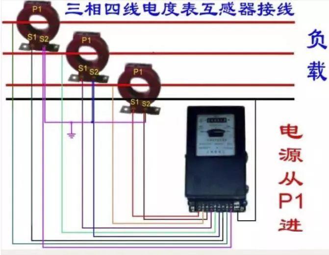 【图】配电柜上电流表与互感器的接线图