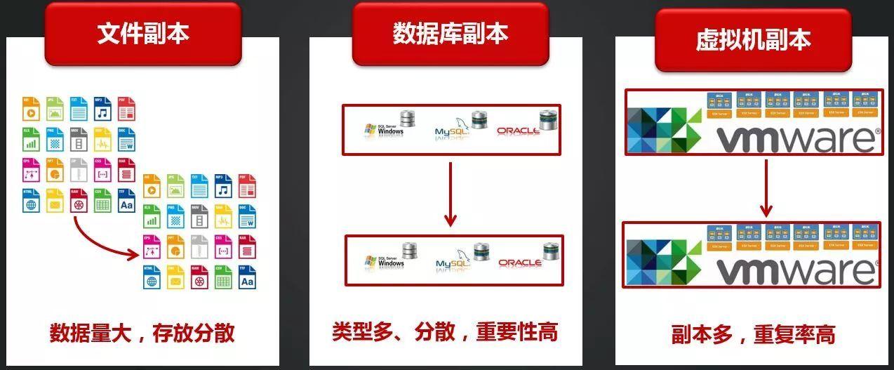 cdm CDM是什么?和CDP有什么区别?