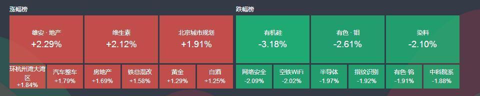 周五,沪指连续第十一个交易日上涨,创最长连涨记录