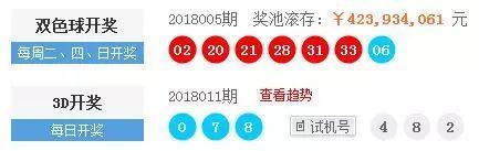 娱乐 正文  中国福利彩票1月11日开奖公告: 1月11日双色球第2018005