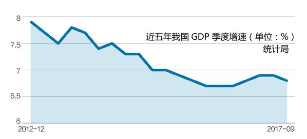 中国gdp什么时候超台湾_中国有几省gdp超过台湾