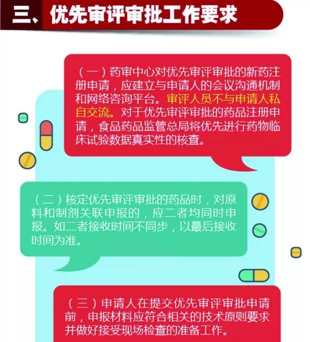 中国食品药品监督管理局 《关于鼓励药品创新实行优先审评审批的意见》