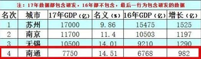 财经 正文  42661元,农村居民人均可支配收入 20428元,分别增长 8.