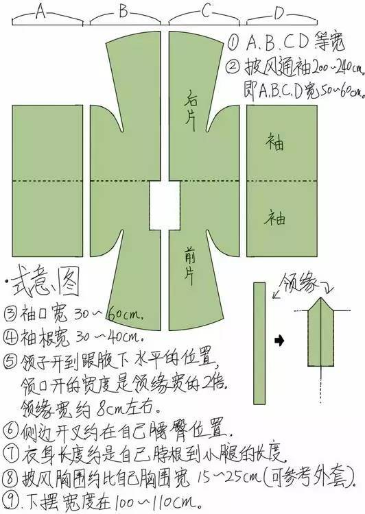 山本教育服装打版整理推荐-汉服打版裁剪教程图图片