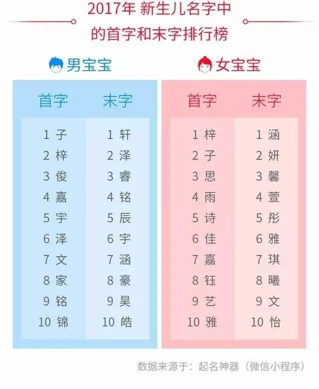 苏州人口信息_苏州人口密度地图