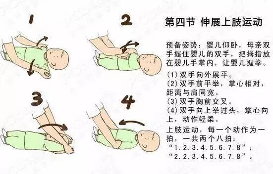 操穴_婴儿操(被动操)这么做,促进宝宝健康发育!