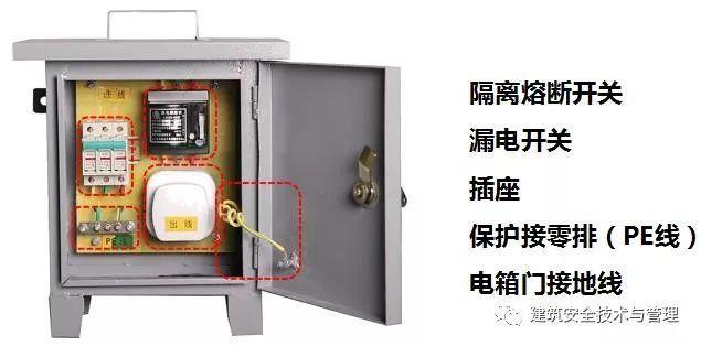 电箱(三级)— 移动开关箱