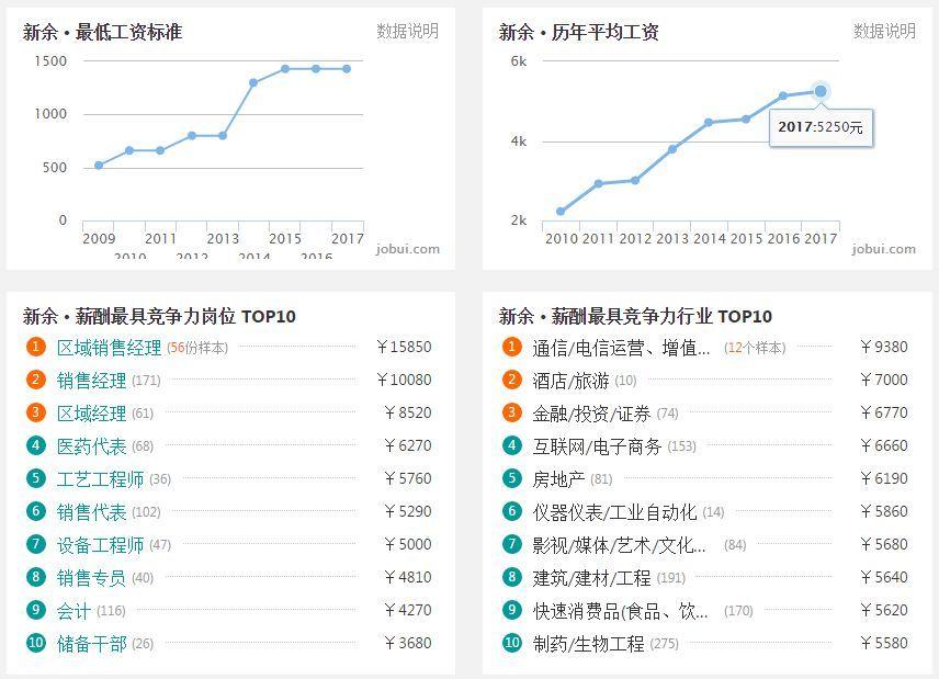 江西哪个市人口最多_江西省人口最多的五个县级市,宜春市就有两个