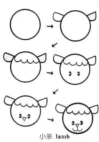 可爱小羊简笔画的画法 儿童简笔画大全 简笔画大全图片 可爱儿童简笔画