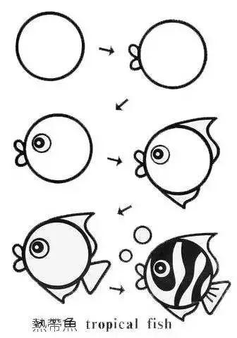 一个圆,秒变十多种简笔画,老师家长快收藏