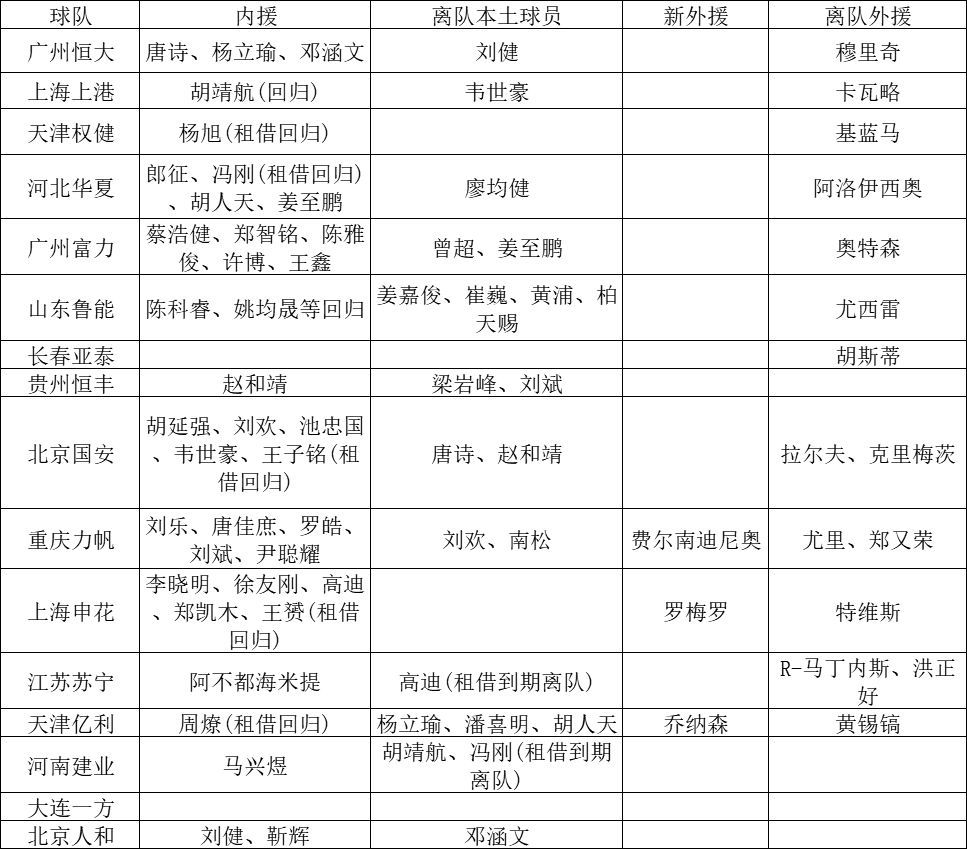 FIBA评世预赛两副机具:王哲林与两CBA外面援出产列