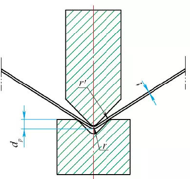 叠杯塔的原理_被子叠好的照片