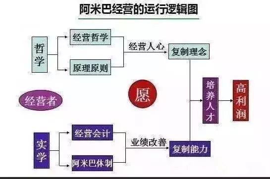 財經 正文  公司戰略的變化會導致組織結構的變化,所以企業的組織構架圖片