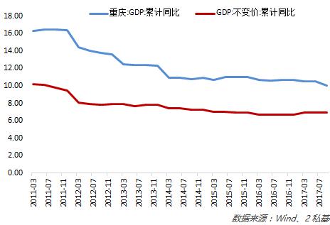 gdp会掉是什么意思_别低头,GDP会掉