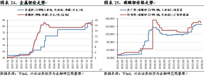 黄金期货价_黄金期货结算价上涨0.95%,白银期货结算价下跌0.83%.