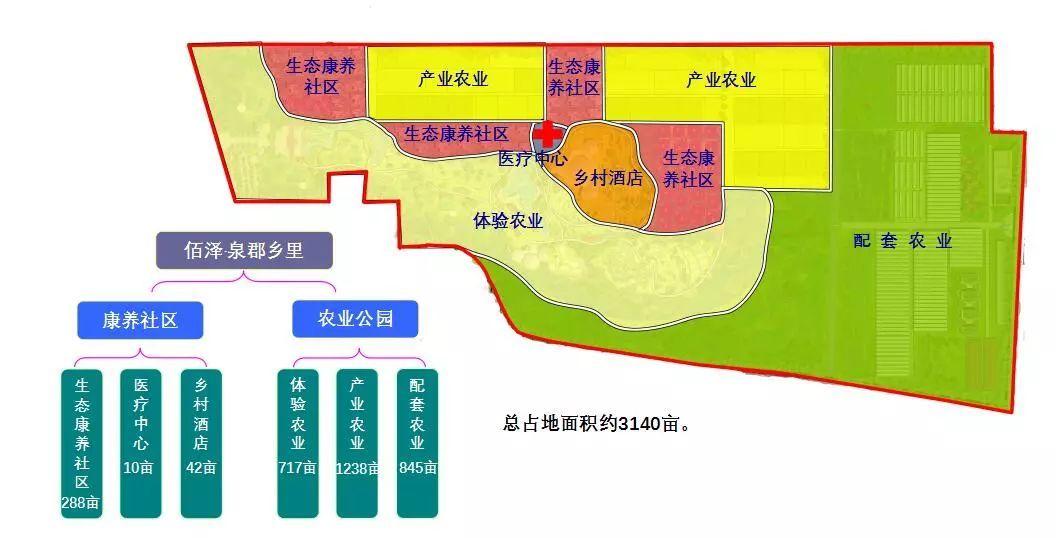 商河县人口_商河县区划人口