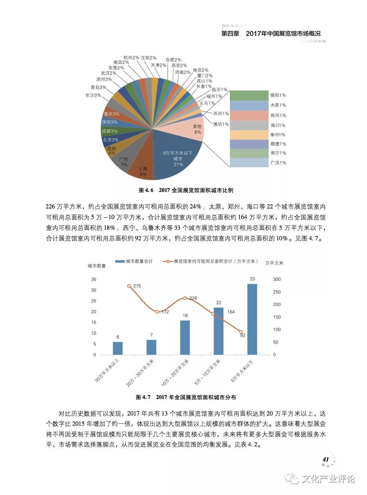 财经 正文  目前我国国内展览业呈现区域分布不均,小规模展览占比下降