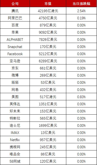"""据报道,乐视网已准备在近期复牌;应用宝、天天快报宣布将面向广告主共同启动""""双引擎""""模式丨【每日播报】"""