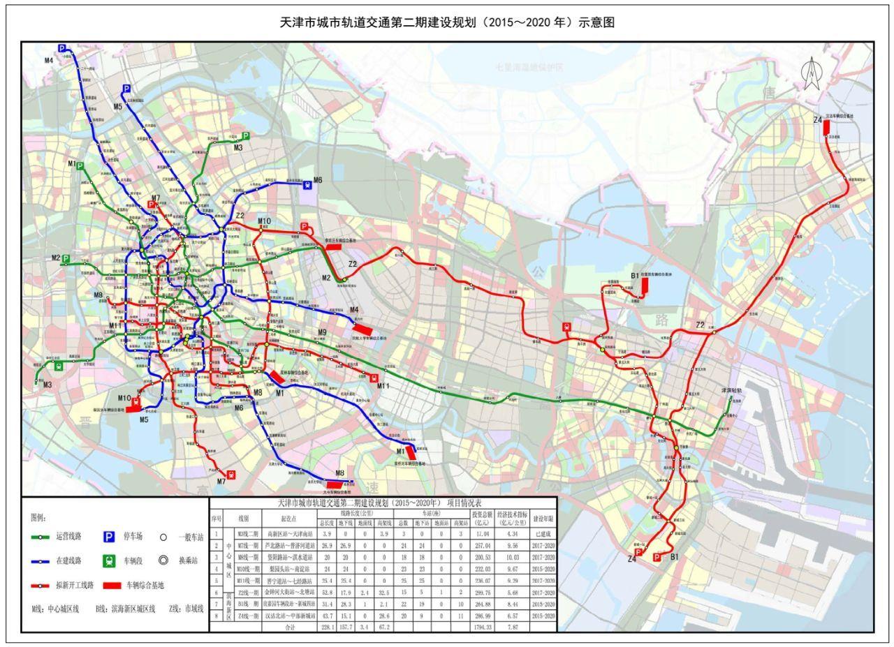 滨海新区建设规划图