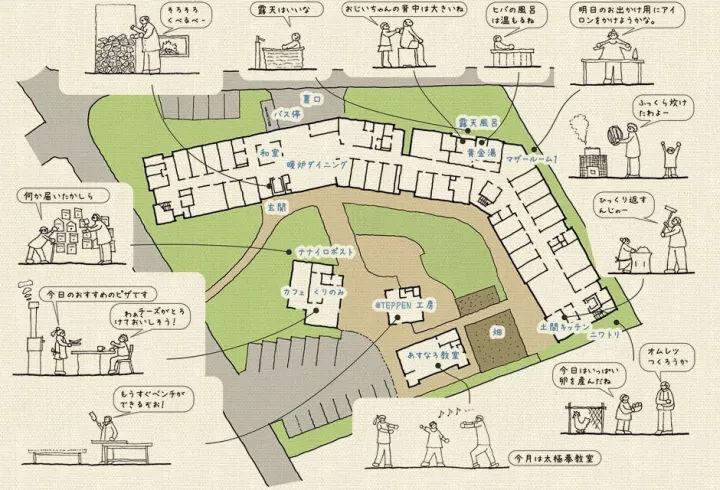 月租1.3万的日本养老院,究竟有什么创新之处?图片
