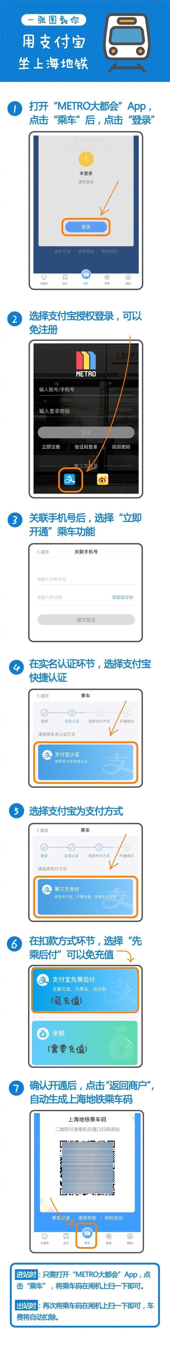 上海地铁全线接入支付宝,断网居然也能刷手机进站?