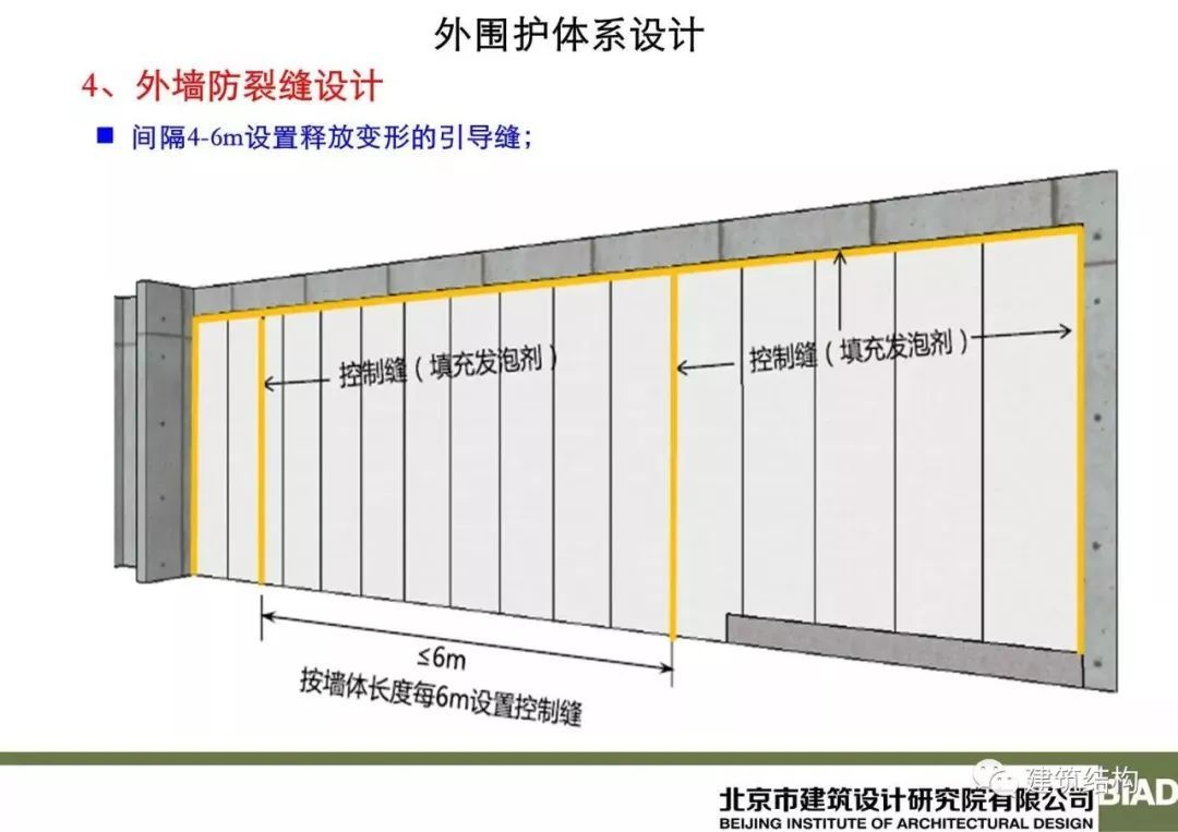 性能优良ALC蒸压加气混凝土板商家 诚信... - 济南网络广播电视台
