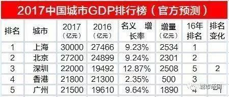 香港gdp工资_9万亿俱乐部 十省份2018年GDP数据出炉