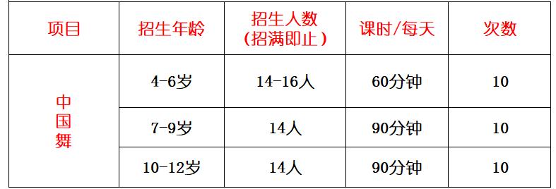 专业艺术的v专业准输送惠州市高中人计划打造广州艺校主要针对院校好什么早上高中生吃图片