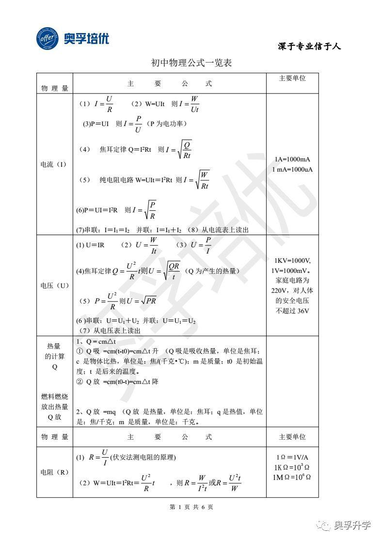 高中物理的电学公式doc下载_爱问共享资料