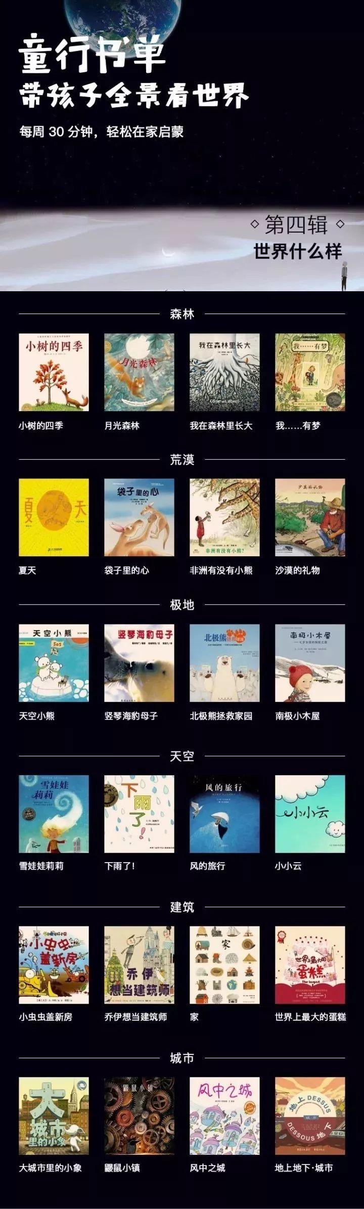 童行:郝景芳绘本100本清单(3~6岁)