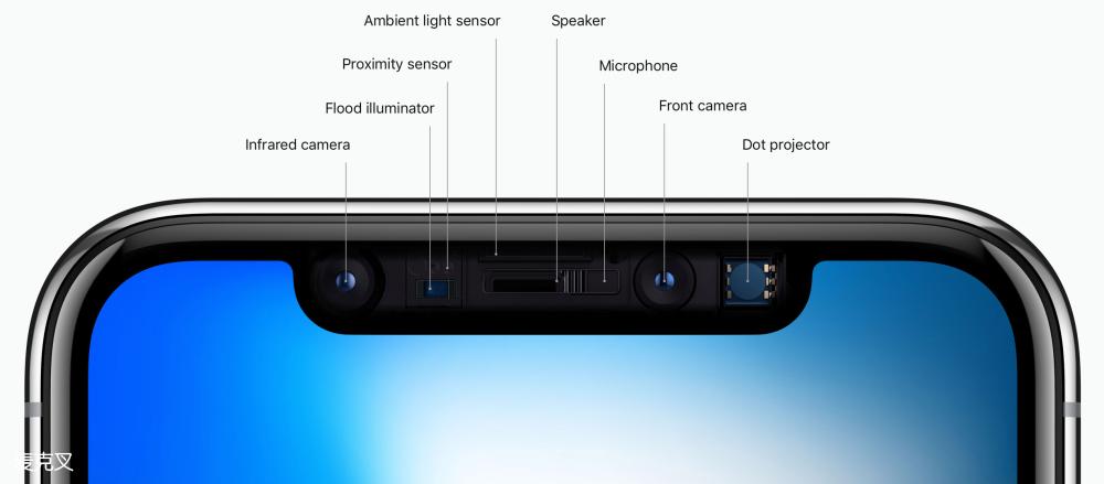 传明年 iPhone 将缩短「刘海」大小,横着看将更加顺眼
