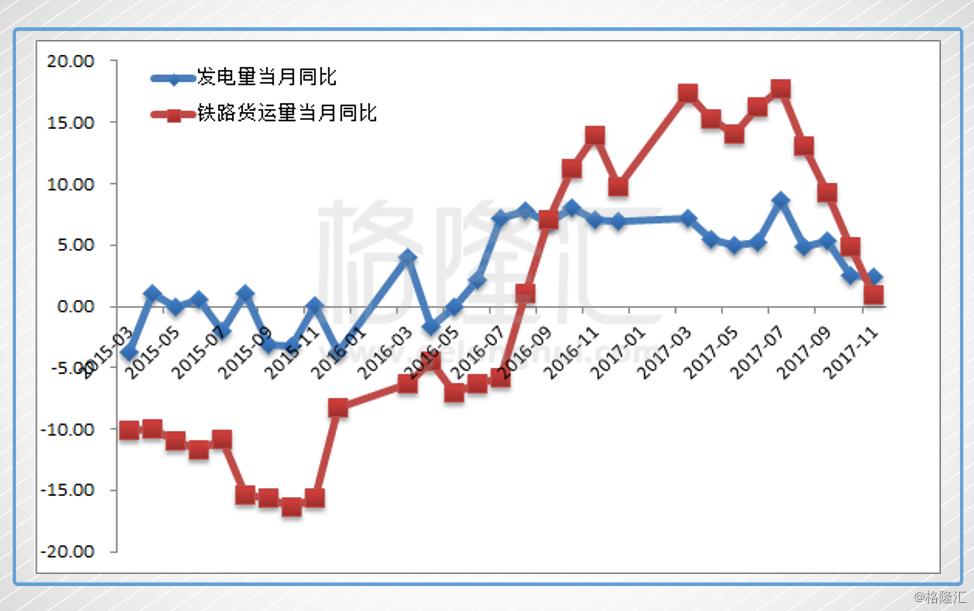 gdp 平稳_中国gdp增长图