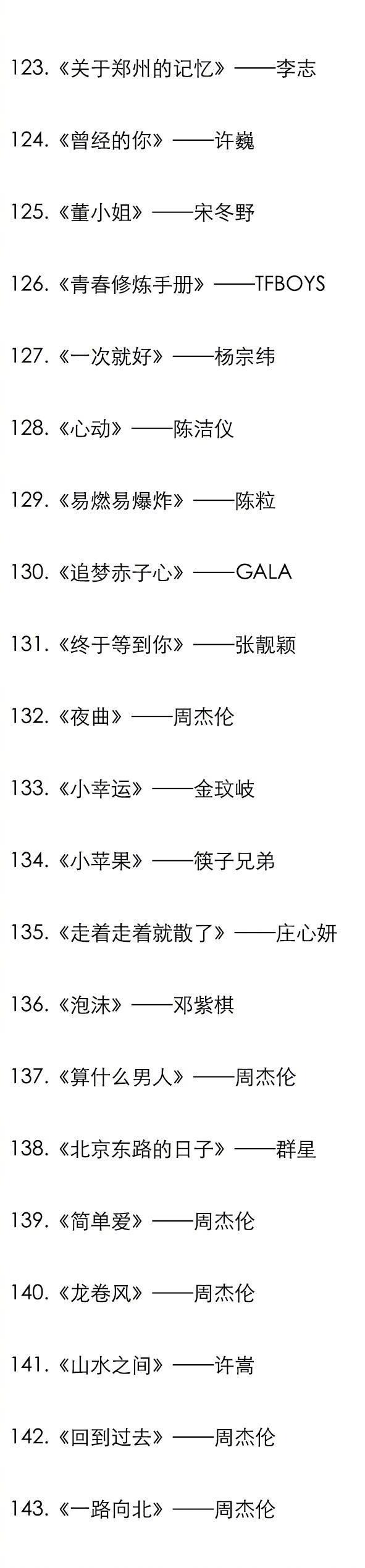 网高贵出了一份《网易云音笑上那些评论过万的中文歌》歌单网络真人娱笑老虎机