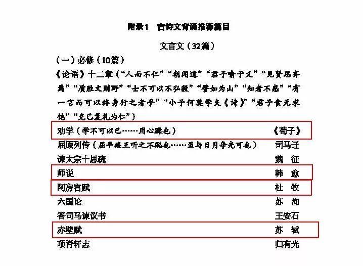中国教育部:发扬中华优秀传统文化 高中古诗文从14篇增至72篇 (附书目)