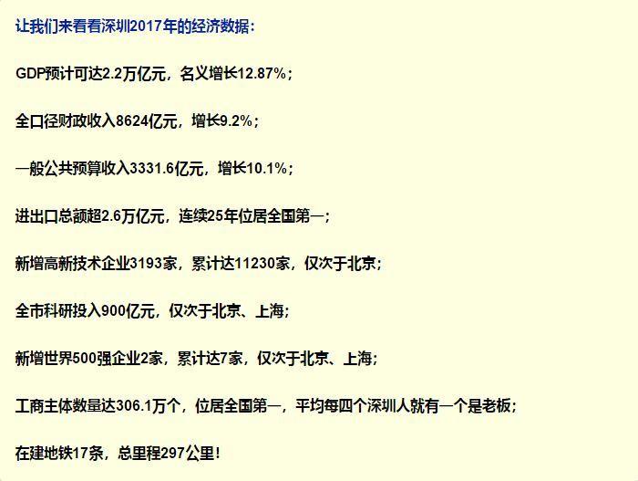 深圳gdp新加坡_外媒称深圳GDP超香港新加坡后,将靠腾讯华为比亚迪等再创奇迹
