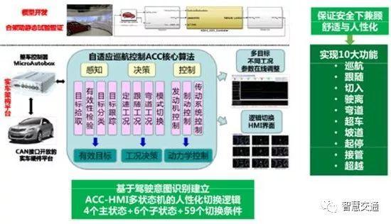 胡宏宇:面向智能汽车的人车交互设计与人车共驾控制探索