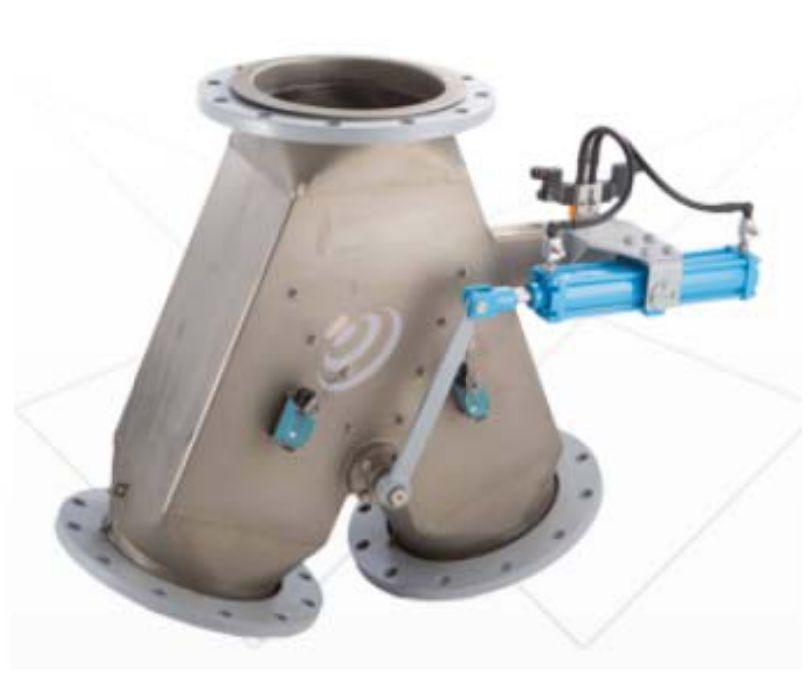 科技 正文  2,gdv-柱塞式分向阀:适用于颗粒料,物料合并或分流.图片