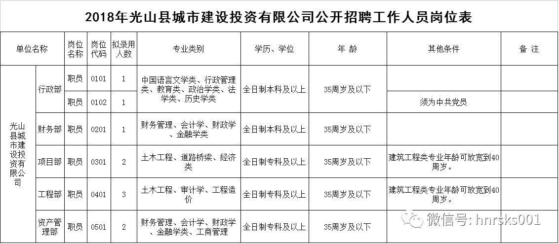 光山县多少人口_重磅 河南这8个地方被国家看上 即将发展为全国标杆
