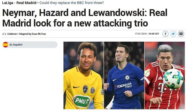 BBC到头了?西媒:皇马欲组新三叉戟 内马尔+切尔西拜仁2巨星