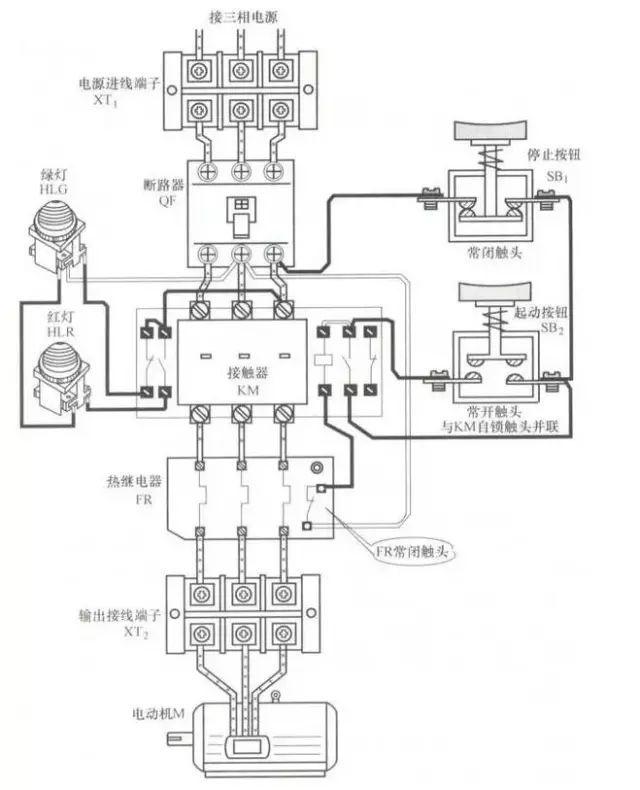 三相交流异步电动机控制电路原理,安装解读!