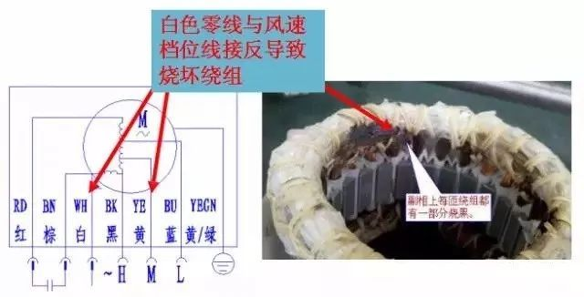 干货收藏 | 空调接线操作标准及注意事项
