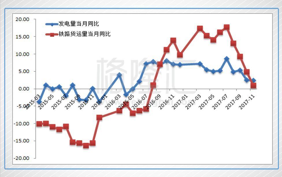 gdp 企业投资_碧蓝航线企业图片